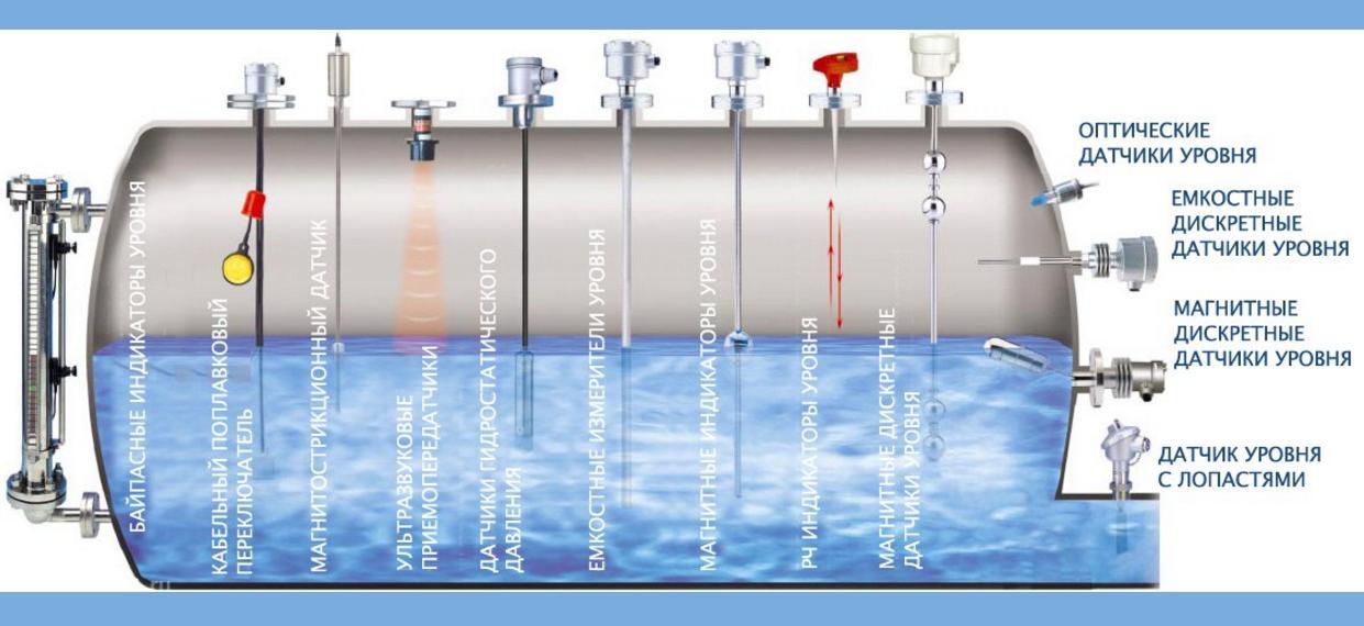 Емкостные датчики уровня воды